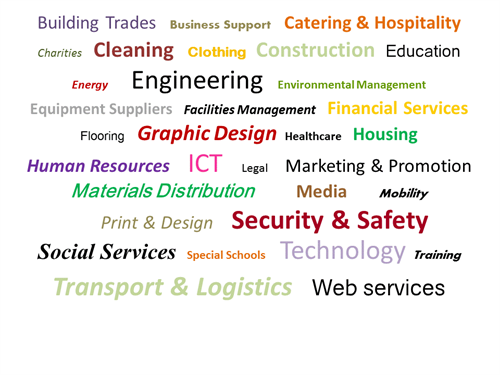 Wordcloud sectors English
