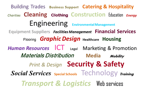 Wordcloud Sectors Englishv2