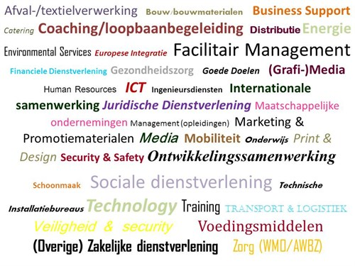 Word Cloud NL 1
